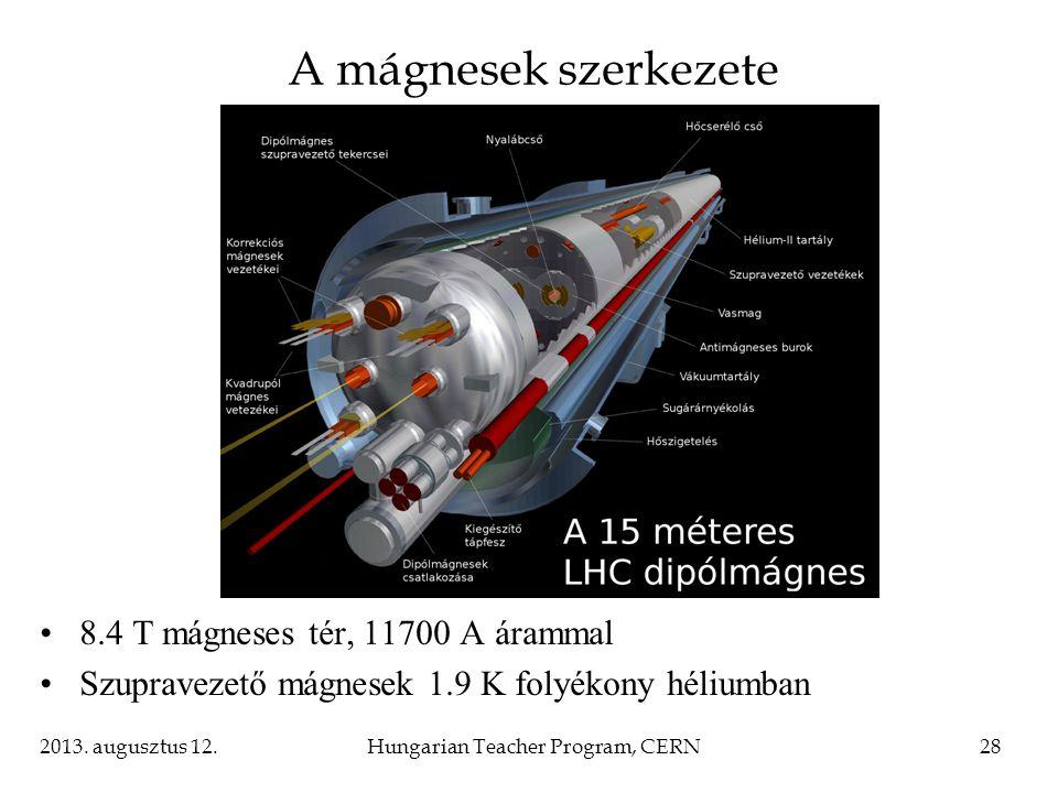 2013. augusztus 12.Hungarian Teacher Program, CERN28 A mágnesek szerkezete 8.4 T mágneses tér, 11700 A árammal Szupravezető mágnesek 1.9 K folyékony h