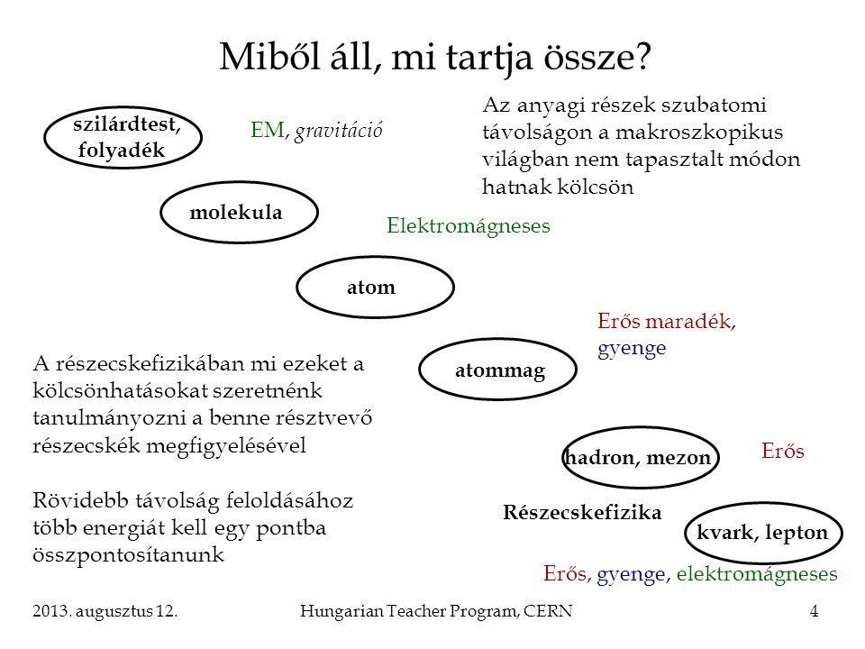 2013. augusztus 12.Hungarian Teacher Program, CERN4 A részecskefizikában mi ezeket a kölcsönhatásokat szeretnénk tanulmányozni a benne résztvevő része