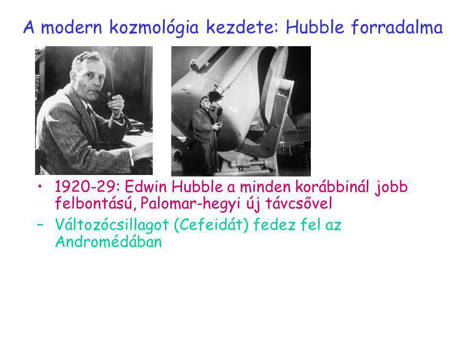 A modern kozmológia kezdete: Hubble forradalma 1920-29: Edwin Hubble a minden korábbinál jobb felbontású, Palomar-hegyi új távcsővel –Változócsillagot