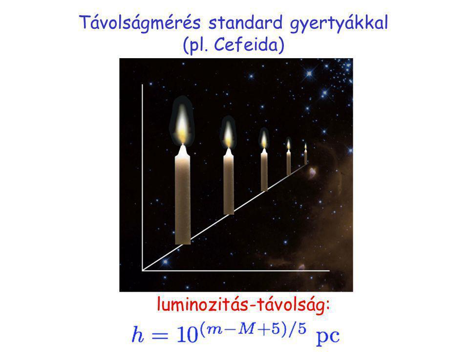 Távolságmérés standard gyertyákkal (pl. Cefeida) luminozitás-távolság: