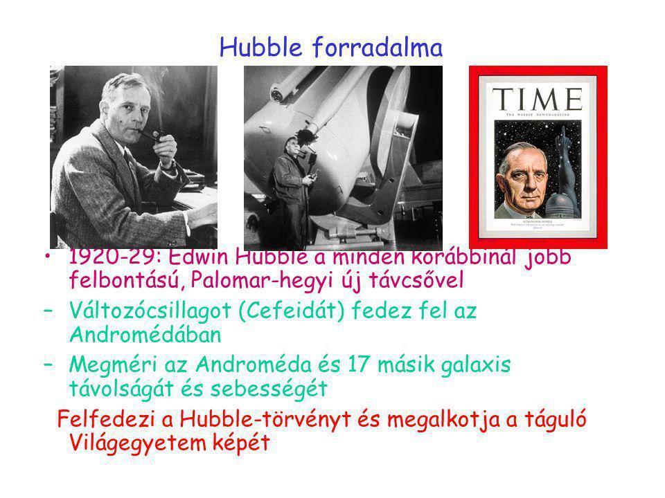 Hubble forradalma 1920-29: Edwin Hubble a minden korábbinál jobb felbontású, Palomar-hegyi új távcsővel –Változócsillagot (Cefeidát) fedez fel az Andr