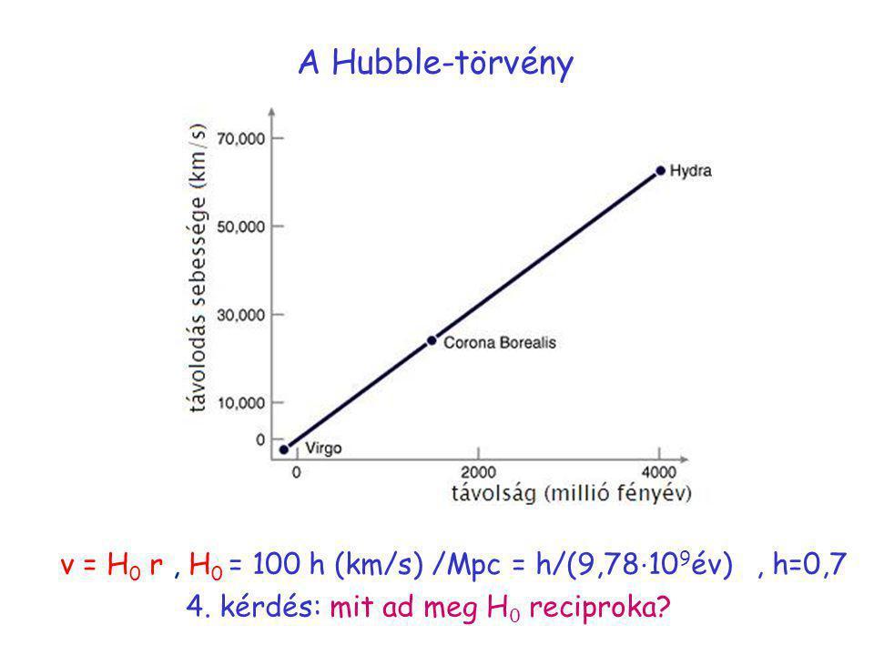 A Hubble-törvény v = H 0 r, H 0 = 100 h (km/s) /Mpc = h/(9,78 ⋅ 10 9 év), h=0,7 4. kérdés: mit ad meg H 0 reciproka?