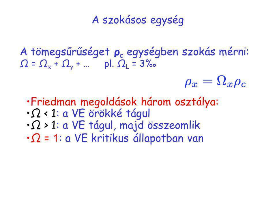 A szokásos egység A tömegsűrűséget ρ c egységben szokás mérni: Ω = Ω x + Ω y + … pl. Ω L = 3‰ Friedman megoldások három osztálya: Ω < 1: a VE örökké t