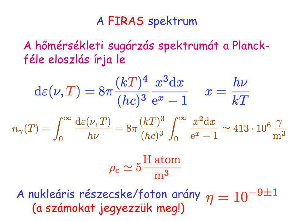 A FIRAS spektrum A hőmérsékleti sugárzás spektrumát a Planck- féle eloszlás írja le A nukleáris részecske/foton arány (a számokat jegyezzük meg!)
