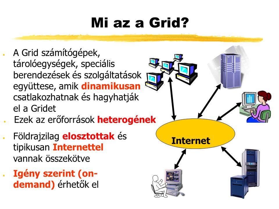 A Grid két szereplője Erőforrás felajánlók (donorok) = D Erőforrás felhasználók = H A kettő közötti viszony adja meg az alkalmazott Grid modell típusát: Ha H ~ D => általános Grid modell Ha H >> D=> szolgáltatói Grid modell Ha H desktop Grid modell