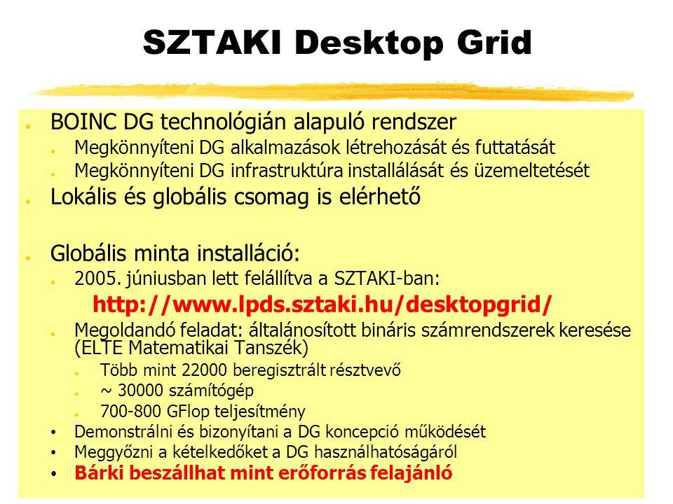 SZTAKI Desktop Grid ● BOINC DG technológián alapuló rendszer ● Megkönnyíteni DG alkalmazások létrehozását és futtatását ● Megkönnyíteni DG infrastruktúra installálását és üzemeltetését ● Lokális és globális csomag is elérhető ● Globális minta installáció: ● 2005.