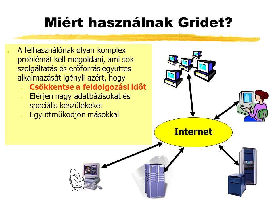 Általános Grid modell jellemzői Bárki felajánlhat erőforrást Heterogén erőforrások, amik dinamikusan jönnek, mennek Bárki felhasználhatja a felajánlott erőforrásokat SAJÁT alkalmazásának megoldására Szimmetrikus és egyenjogú kapcsolat az erőforrás donorok és használók között: H ~ D