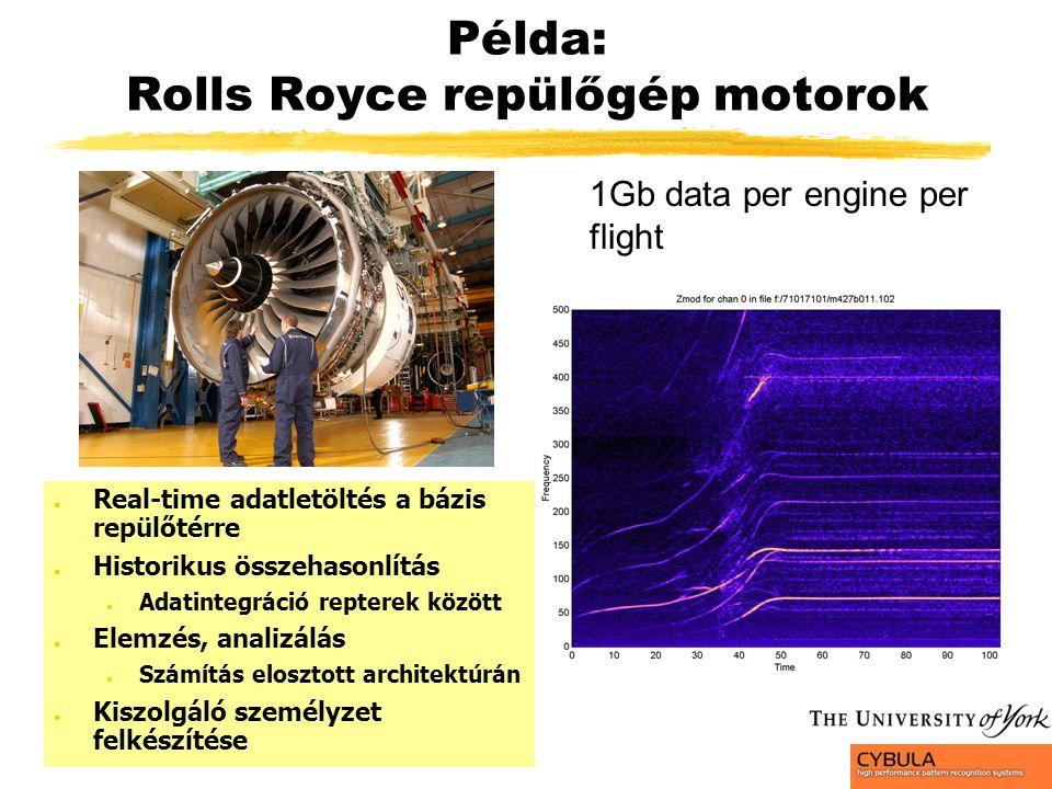 Példa: Rolls Royce repülőgép motorok 1Gb data per engine per flight ● Real-time adatletöltés a bázis repülőtérre ● Historikus összehasonlítás ● Adatintegráció repterek között ● Elemzés, analizálás ● Számítás elosztott architektúrán ● Kiszolgáló személyzet felkészítése