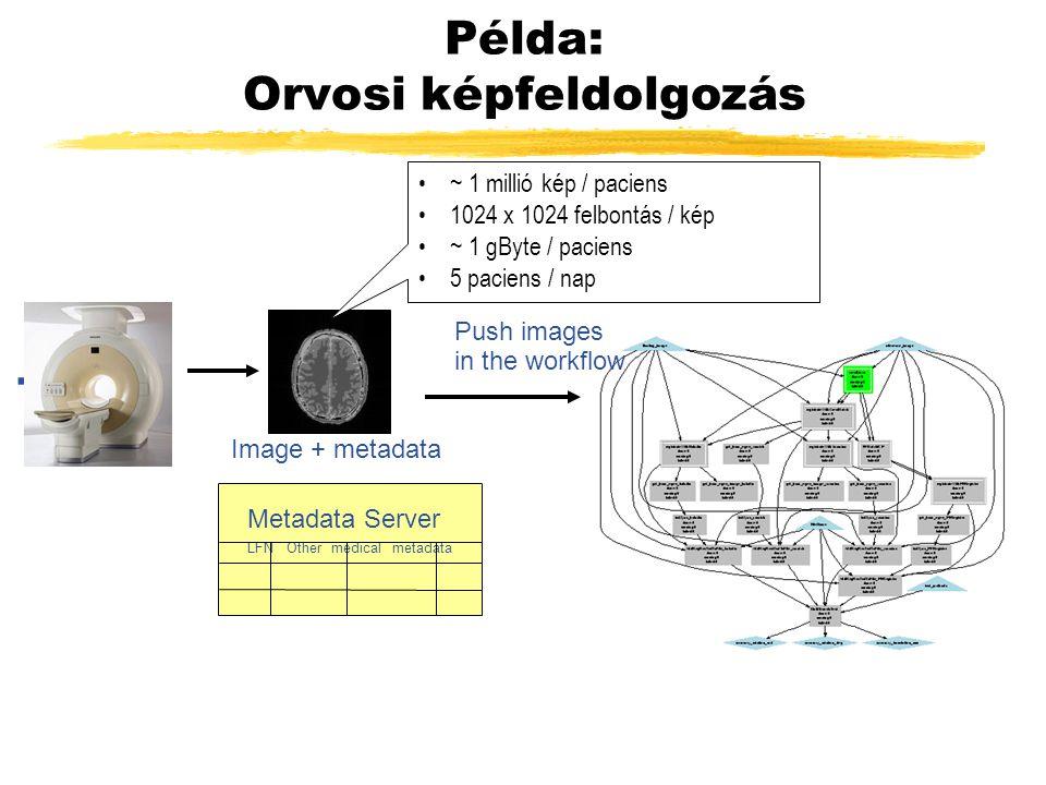 Szolgáltatás grid hozzáférés ● Grid tanusítvány beszerzése egy elismert Tanusítvány Szolgáltatótól (CA) ● Magyarországi CA: NIIF http://www.ca.niif.hu/ ● Regisztráció egy Virtuális Organizációba ● EGEE VO-k listája: Central Operations portal: http://cic.gridops.org/ ● HunGrid VO: www.lcg.kfki.hu/index_eng.pl?hungrid&hungridg eneral ● Grid használat parancssorból vagy P-GRADE portálból