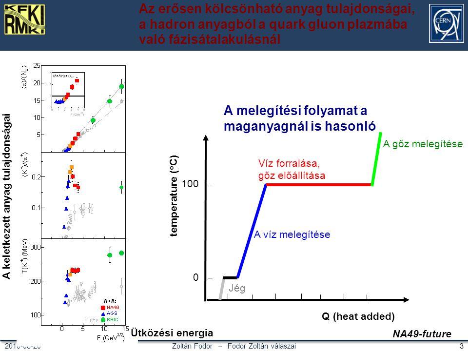 Zoltán Fodor – Fodor Zoltán válaszai 32010-08-20 Ütközési energia A keletkezett anyag tulajdonságai Az erősen kölcsönható anyag tulajdonságai, a hadron anyagból a quark gluon plazmába való fázisátalakulásnál A melegítési folyamat a maganyagnál is hasonló Q (heat added) 100 0 A gőz melegítése Víz forralása, gőz előállítása A víz melegítése temperature ( o C) Jég NA49-future
