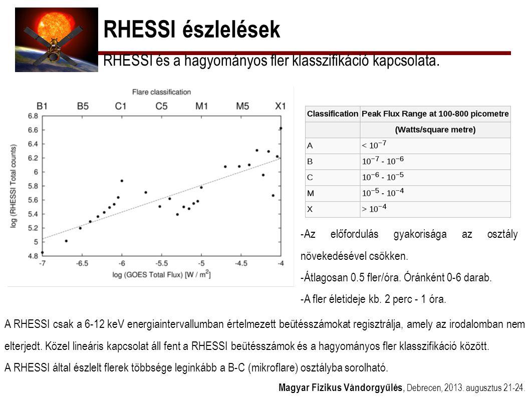 RHESSI észlelések Magyar Fizikus Vándorgyűlés, Debrecen, 2013. augusztus 21-24. A RHESSI csak a 6-12 keV energiaintervallumban értelmezett beütésszámo