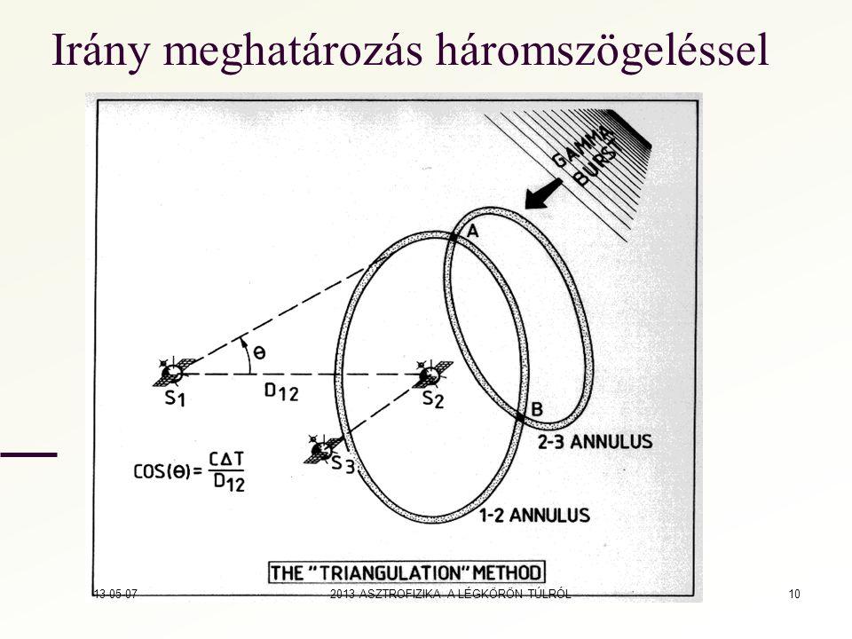 Irány meghatározás háromszögeléssel 13-05-07 2013 ASZTROFIZIKA A LÉGKÖRÖN TÚLRÓL10