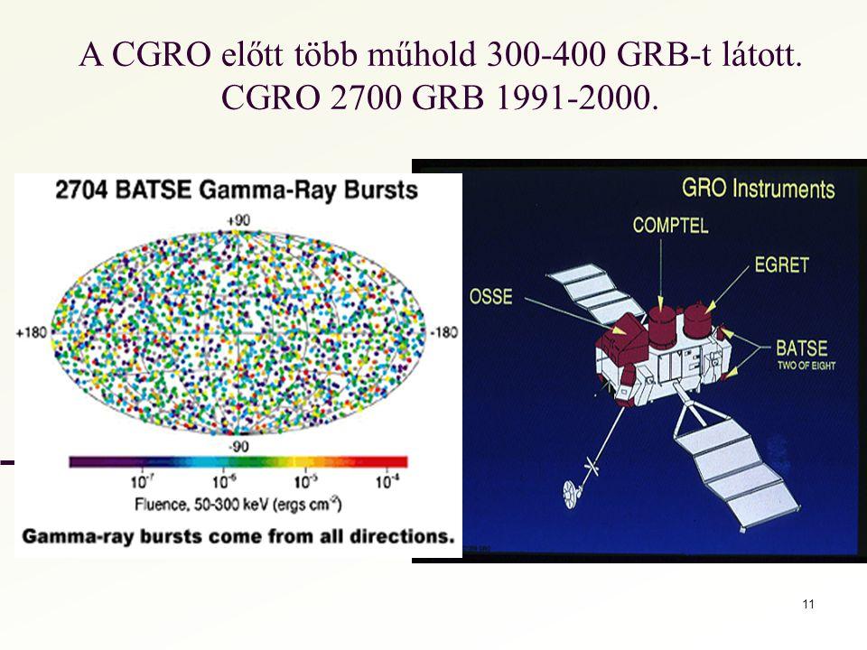 A CGRO előtt több műhold 300-400 GRB-t látott. CGRO 2700 GRB 1991-2000. 11