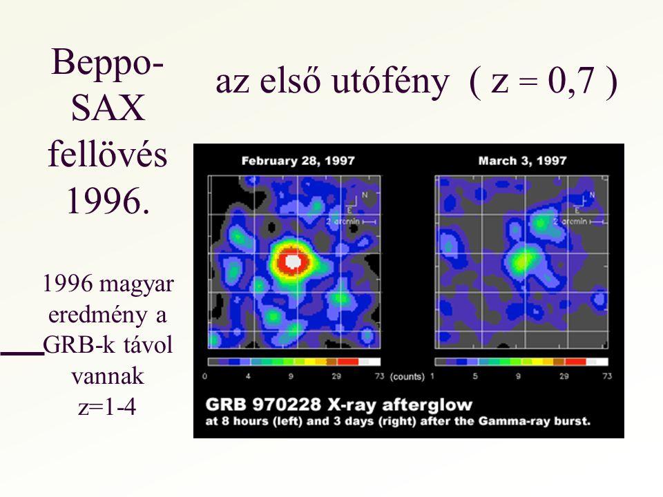 az első utófény ( z = 0,7 ) Beppo- SAX fellövés 1996. 1996 magyar eredmény a GRB-k távol vannak z=1-4
