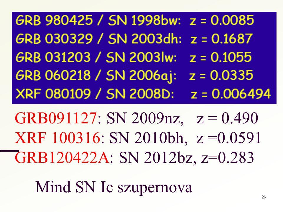 GRB091127: SN 2009nz, z = 0.490 XRF 100316: SN 2010bh, z =0.0591 GRB120422A: SN 2012bz, z=0.283 Mind SN Ic szupernova 26