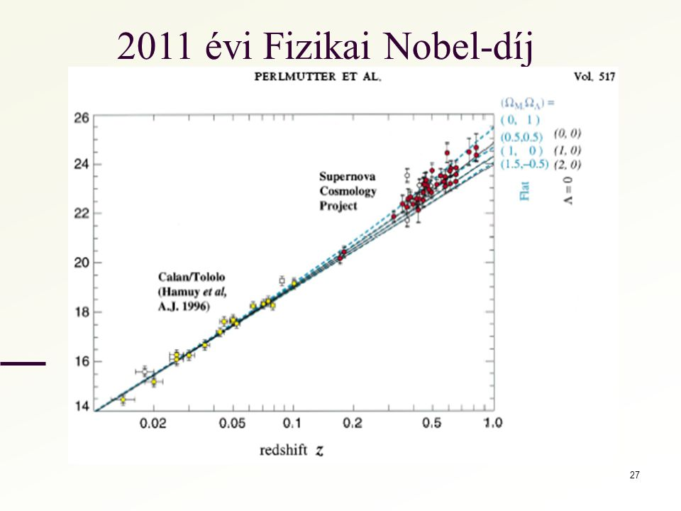 2011 évi Fizikai Nobel-díj 27