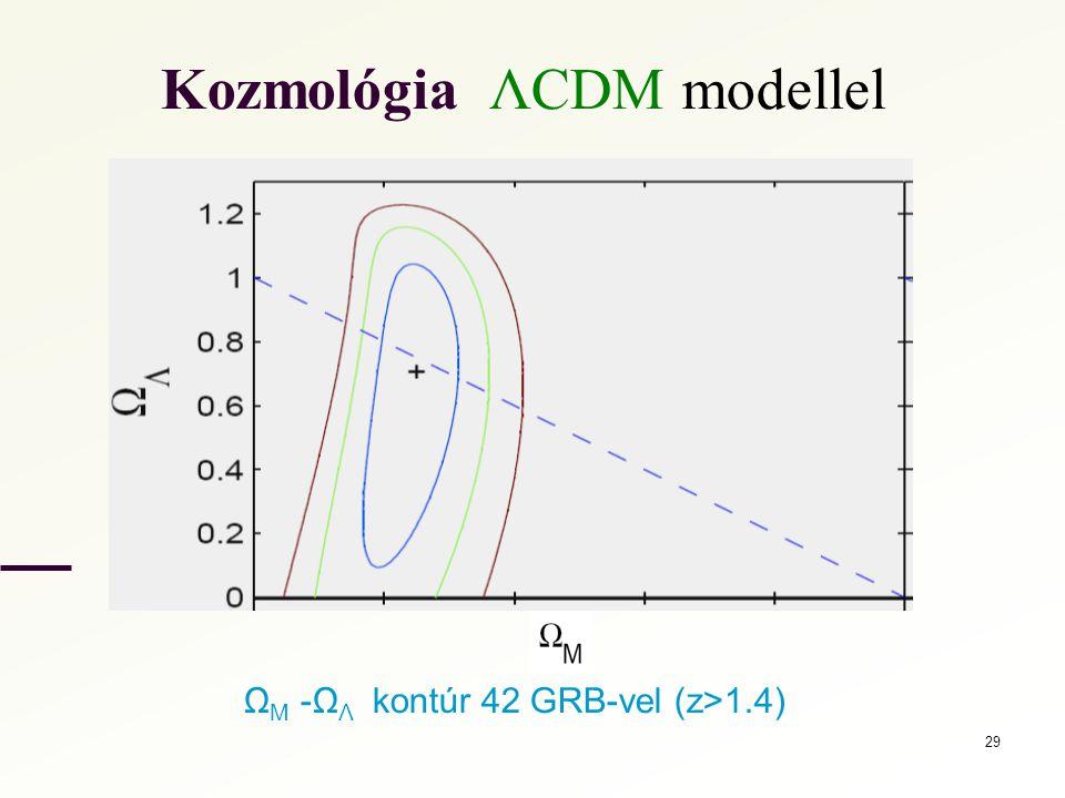 Kozmológia ΛCDM modellel Ω M -Ω Λ kontúr 42 GRB-vel (z>1.4) 29