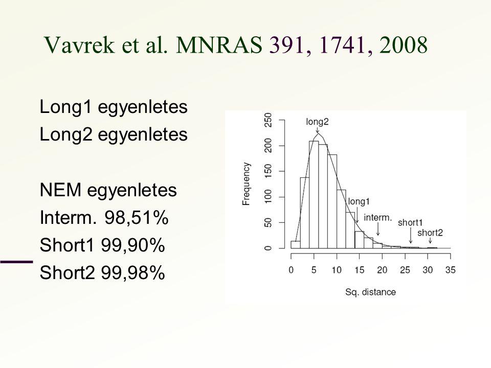 Vavrek et al. MNRAS 391, 1741, 2008 Long1 egyenletes Long2 egyenletes NEM egyenletes Interm. 98,51% Short1 99,90% Short2 99,98%
