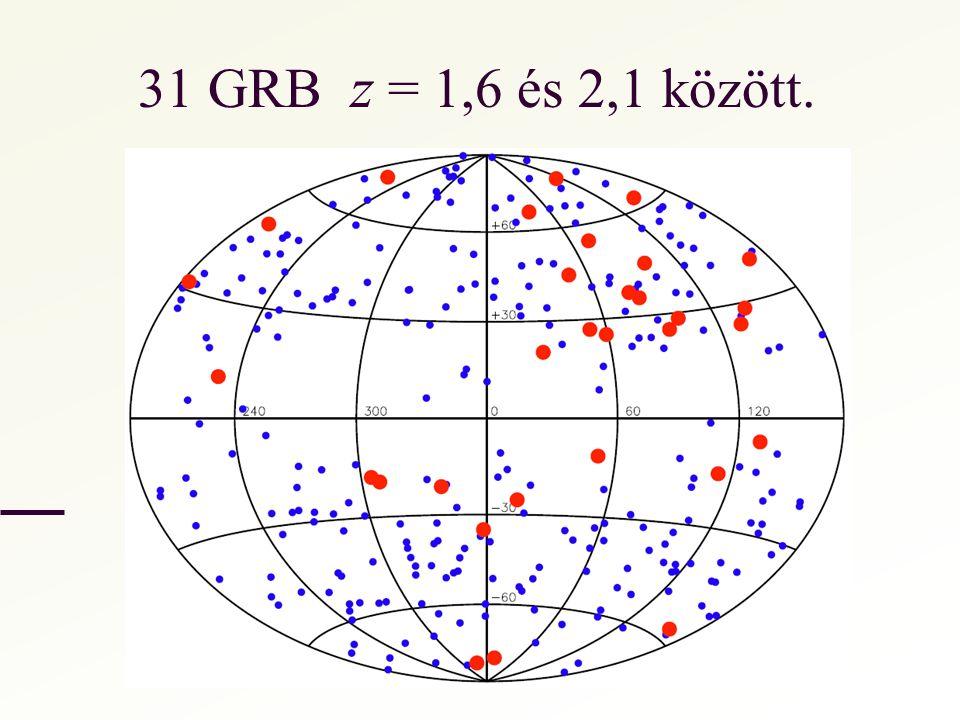 31 GRB z = 1,6 és 2,1 között. 34