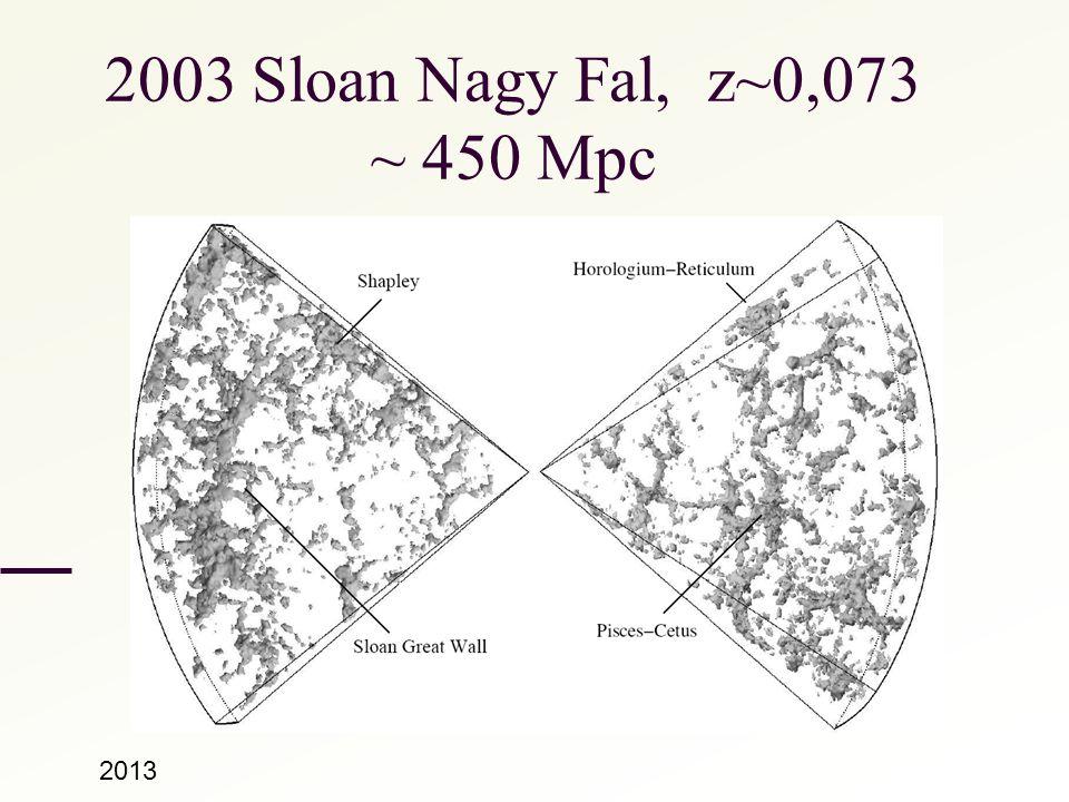 2003 Sloan Nagy Fal, z~0,073 ~ 450 Mpc 2013