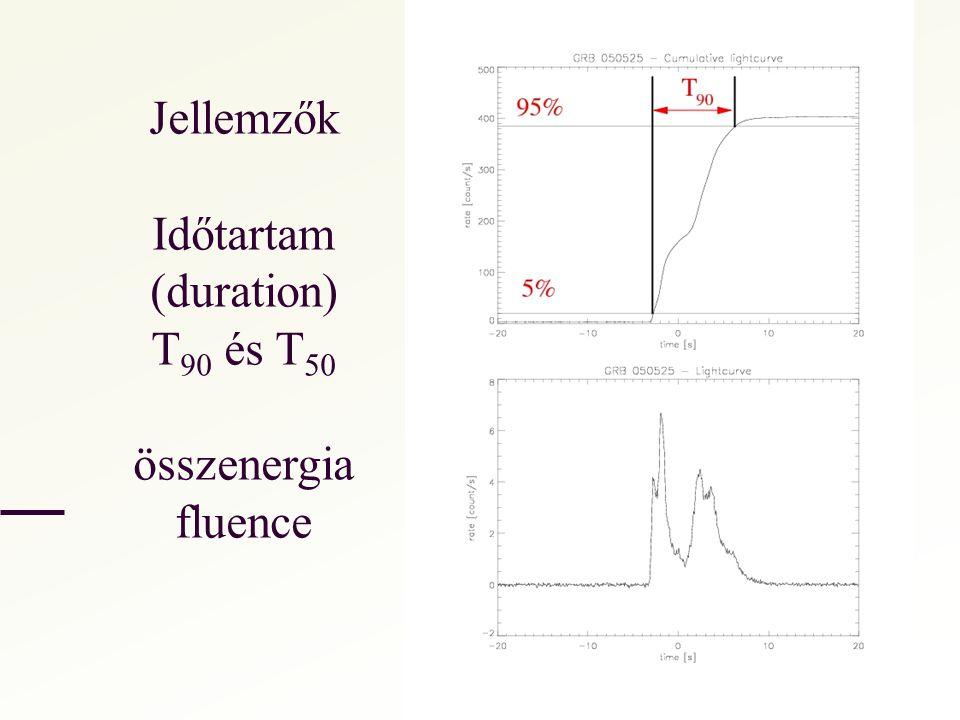Jellemzők Időtartam (duration) T 90 és T 50 összenergia fluence