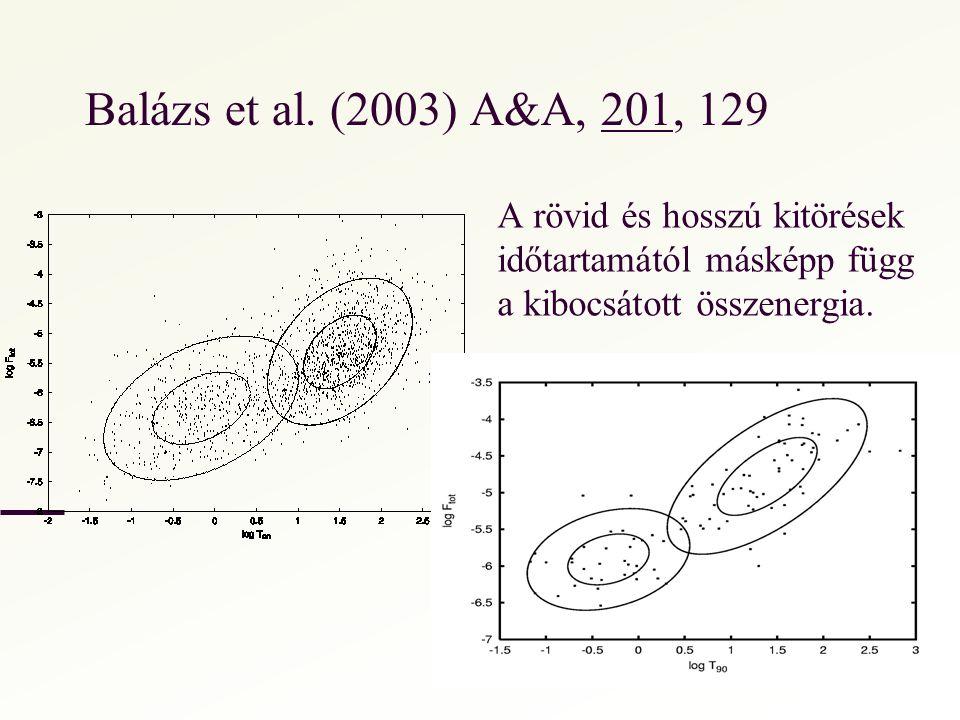 Balázs et al. (2003) A&A, 201, 129 A rövid és hosszú kitörések időtartamától másképp függ a kibocsátott összenergia.