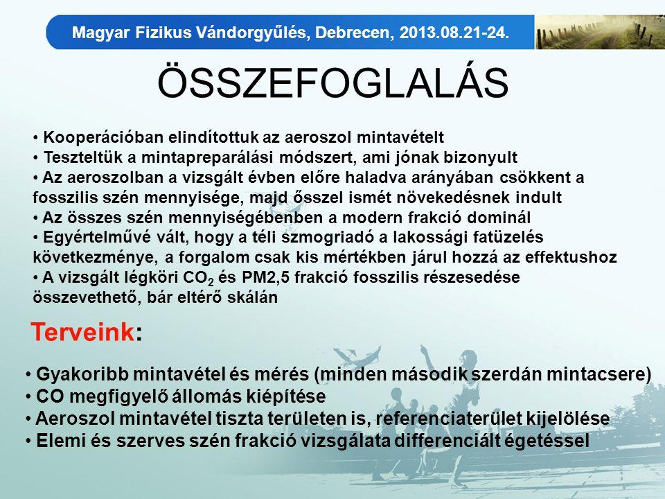 ÖSSZEFOGLALÁS Magyar Fizikus Vándorgyűlés, Debrecen, 2013.08.21-24. Kooperációban elindítottuk az aeroszol mintavételt Teszteltük a mintapreparálási m