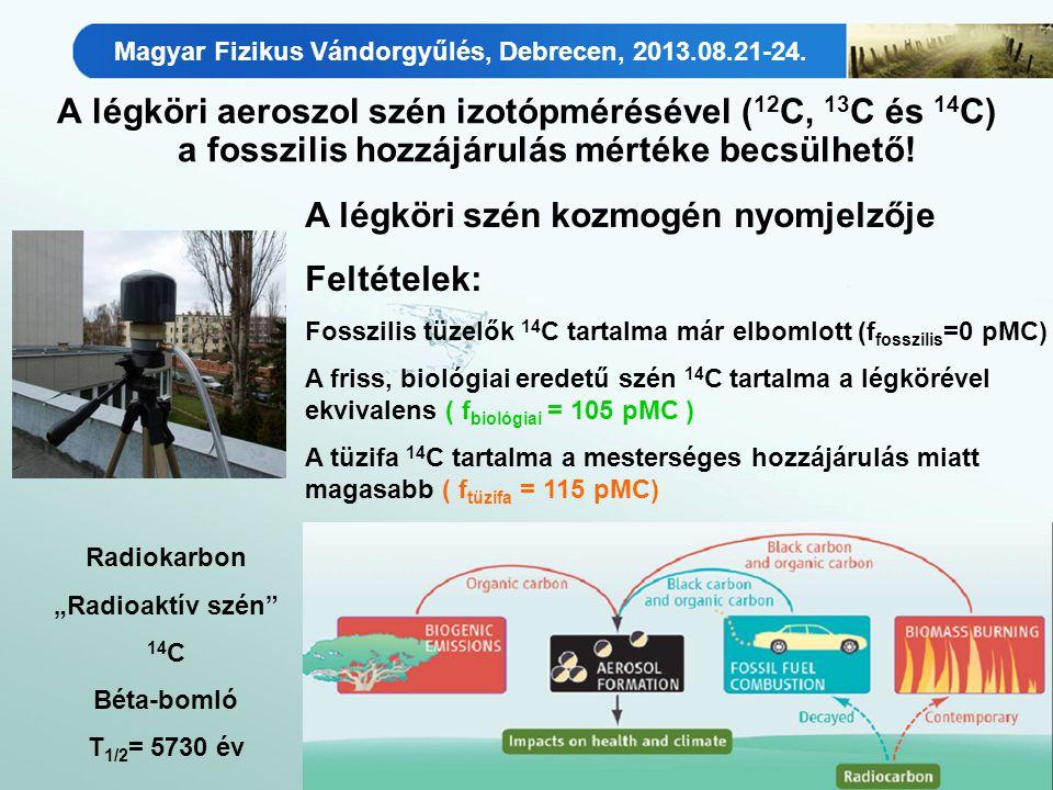 Fosszilis eredetű CO 2 mérések 14 C segítségével Légköri 14 C eloszlás térkép kőolaj földgáz kőszén 12 C, 13 C, 14 C 3 m CO 2 fűtési időszak fűtési időszak fűtési időszak Magyar Fizikus Vándorgyűlés, Debrecen, 2013.08.21-24.