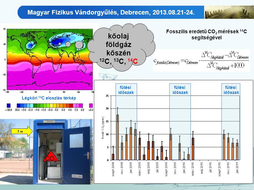 Fosszilis eredetű CO 2 mérések 14 C segítségével Légköri 14 C eloszlás térkép kőolaj földgáz kőszén 12 C, 13 C, 14 C 3 m CO 2 fűtési időszak fűtési id