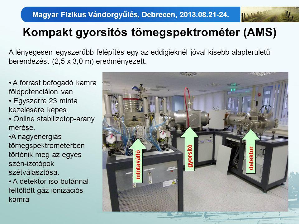 Kompakt gyorsítós tömegspektrométer (AMS) A lényegesen egyszerűbb felépítés egy az eddigieknél jóval kisebb alapterületű berendezést (2,5 x 3,0 m) eredményezett.