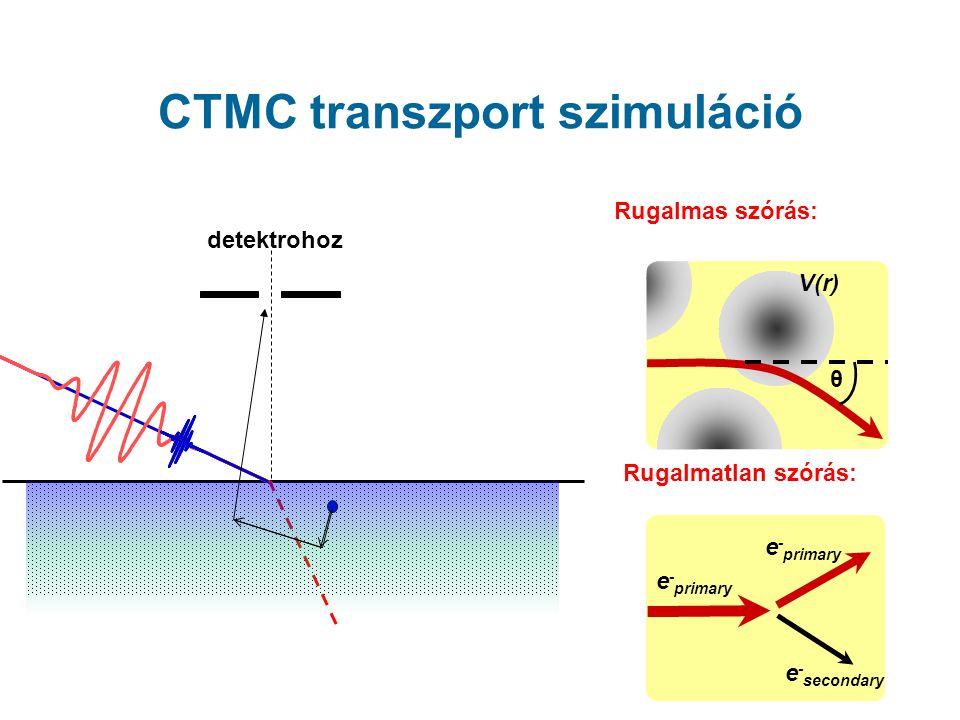 V(r) θ Rugalmas szórás: e - primary e - secondary Rugalmatlan szórás: detektrohoz CTMC transzport szimuláció