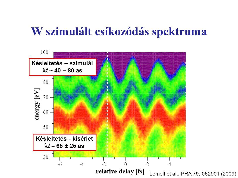 Késleltetés – szimulál  t ~ 40 – 80 as Késleltetés - kísérlet  t = 65 ± 25 as W szimulált csíkozódás spektruma Lemell et al., PRA 79, 062901 (2009)
