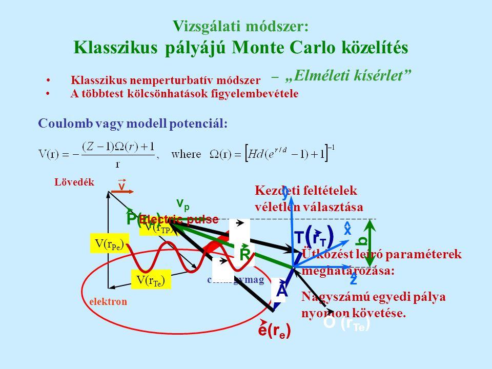 """Klasszikus nemperturbatív módszer Vizsgálati módszer: Klasszikus pályájú Monte Carlo közelítés Coulomb vagy modell potenciál: – """"Elméleti kísérlet A többtest kölcsönhatások figyelembevétele céltárgymag elektron Lövedék V(r TP ) V(r Te ) V(r Pe ) v Kezdeti feltételek véletlen választása Ütközést leíró paraméterek meghatározása: Nagyszámú egyedi pálya nyomon követése."""