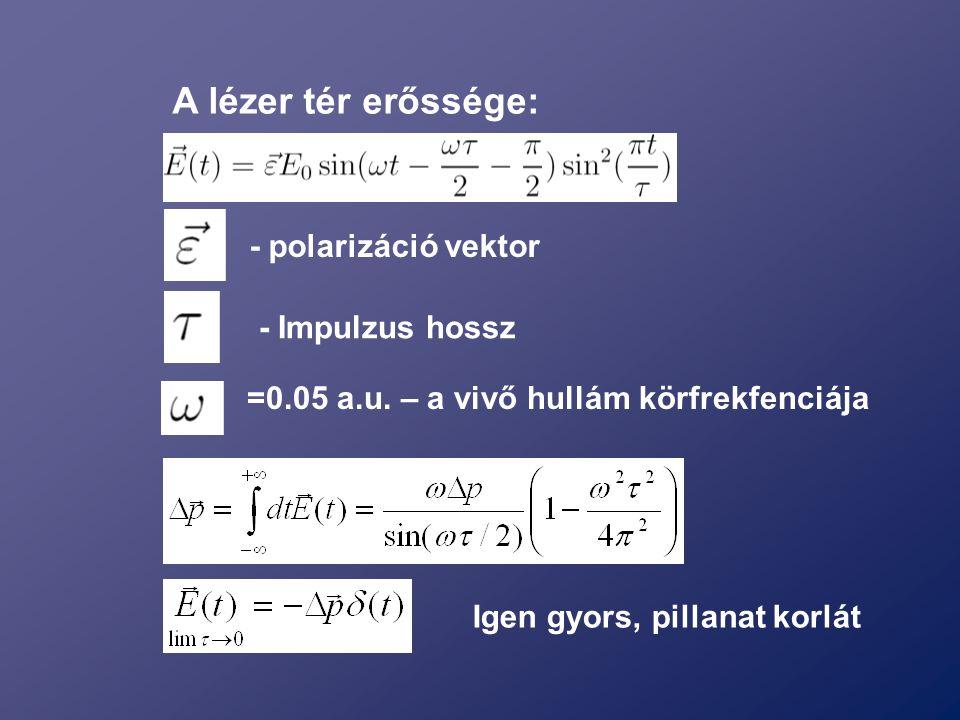 A lézer tér erőssége: - polarizáció vektor - Impulzus hossz =0.05 a.u.