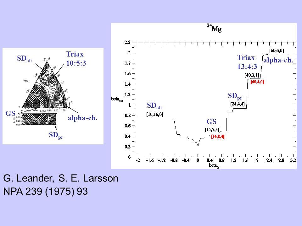 Triax 10:5:3 alpha-ch. SD ob SD pr alpha-ch. Triax 13:4:3 SD ob SD pr GS G. Leander, S. E. Larsson NPA 239 (1975) 93