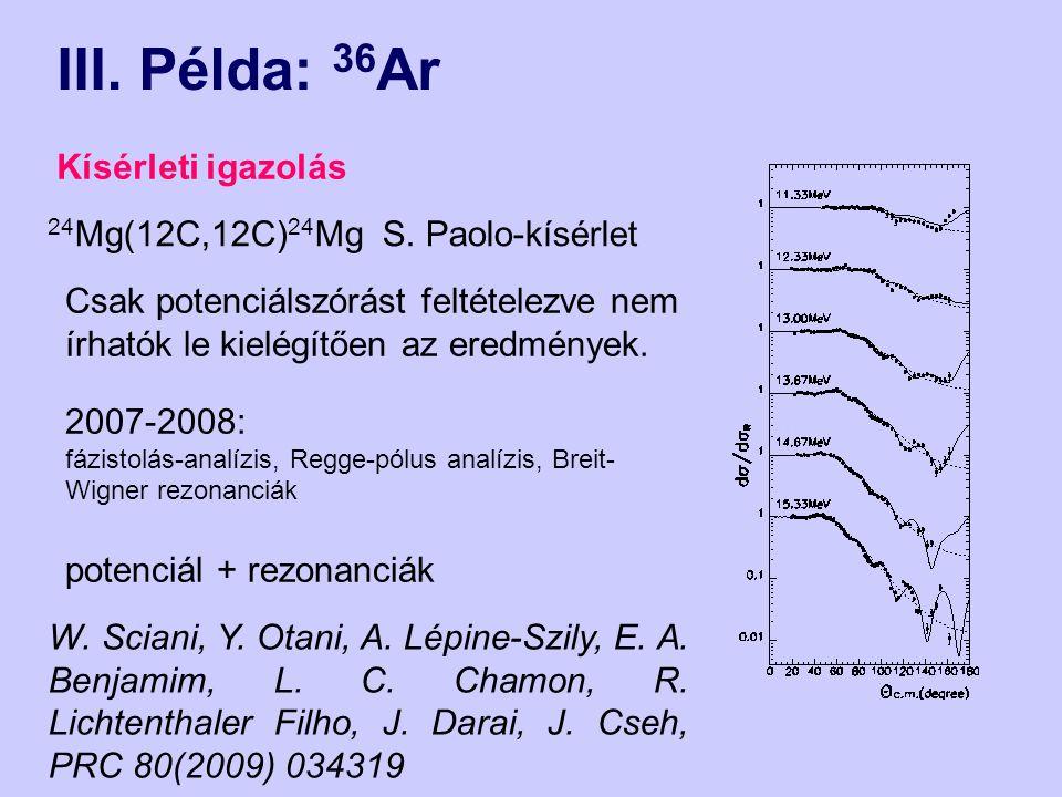 Kísérleti igazolás 24 Mg(12C,12C) 24 Mg S. Paolo-kísérlet Csak potenciálszórást feltételezve nem írhatók le kielégítően az eredmények. 2007-2008: fázi