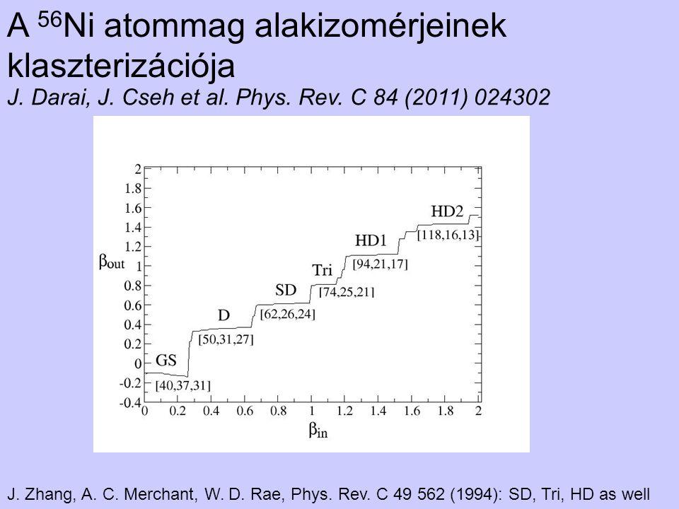 A 56 Ni atommag alakizomérjeinek klaszterizációja J. Darai, J. Cseh et al. Phys. Rev. C 84 (2011) 024302 J. Zhang, A. C. Merchant, W. D. Rae, Phys. Re