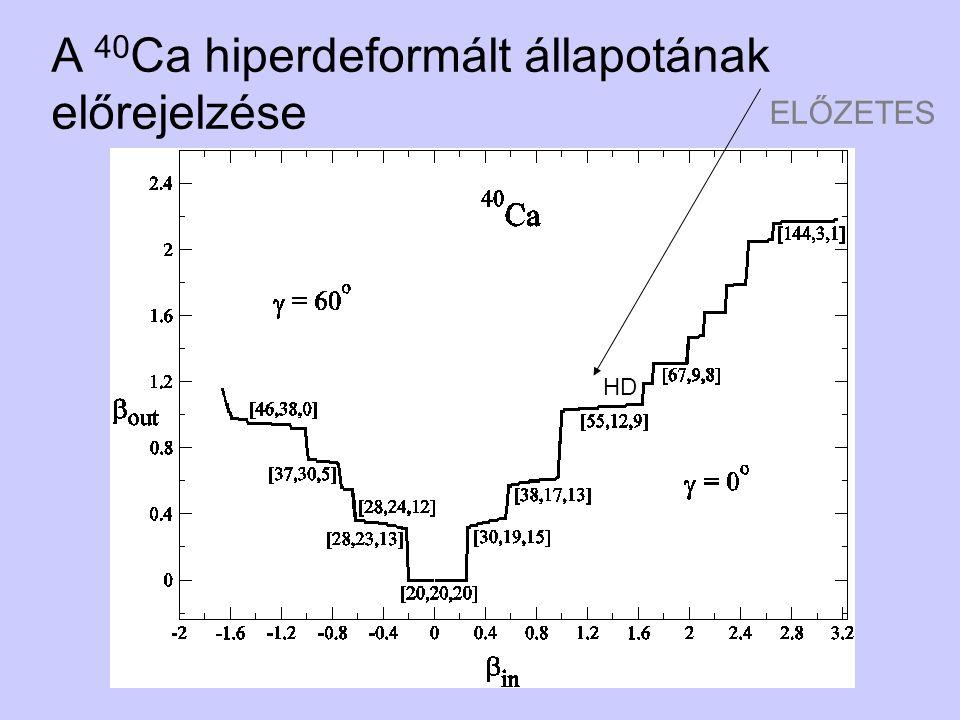 A 40 Ca hiperdeformált állapotának előrejelzése HD ELŐZETES