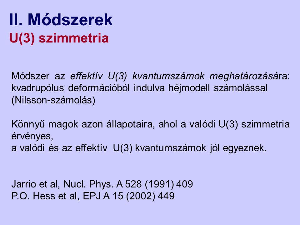 II. Módszerek U(3) szimmetria Módszer az effektív U(3) kvantumszámok meghatározására: kvadrupólus deformációból indulva héjmodell számolással (Nilsson