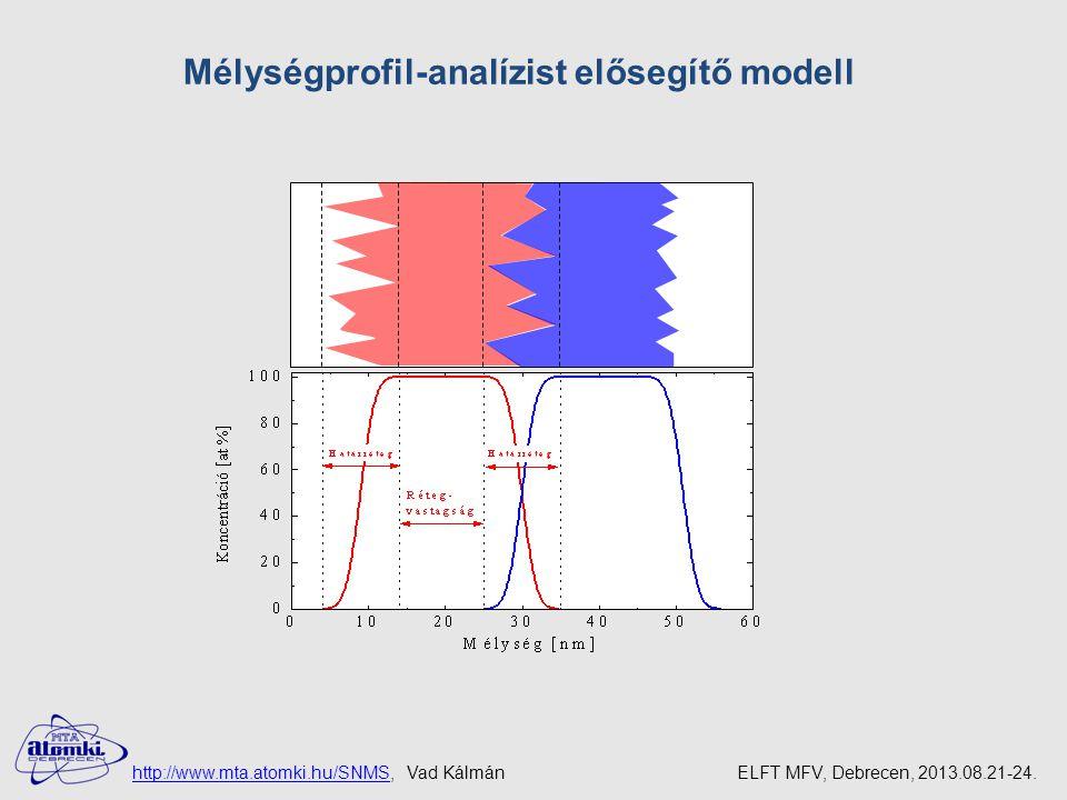 Mélységprofil-analízist elősegítő modell http://www.mta.atomki.hu/SNMShttp://www.mta.atomki.hu/SNMS, Vad Kálmán ELFT MFV, Debrecen, 2013.08.21-24.