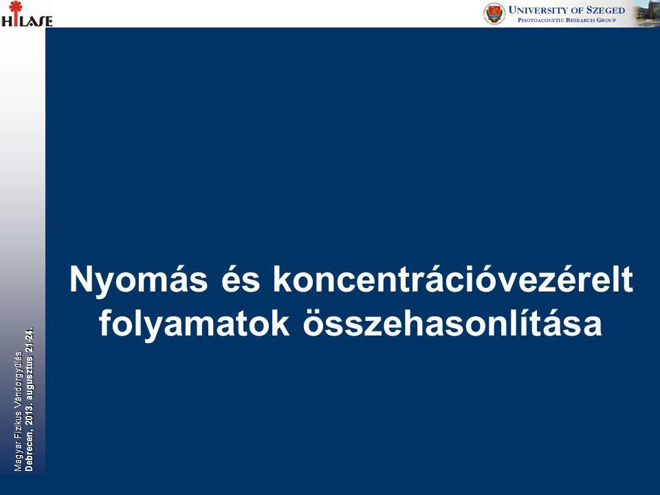 Nyomás és koncentrációvezérelt folyamatok összehasonlítása Magyar Fizikus Vándorgyűlés Debrecen, 2013. augusztus 21-24.