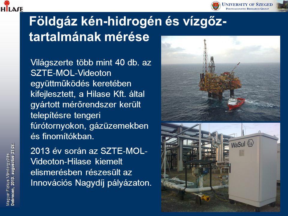 Földgáz kén-hidrogén és vízgőz- tartalmának mérése Világszerte több mint 40 db. az SZTE-MOL-Videoton együttműködés keretében kifejlesztett, a Hilase K