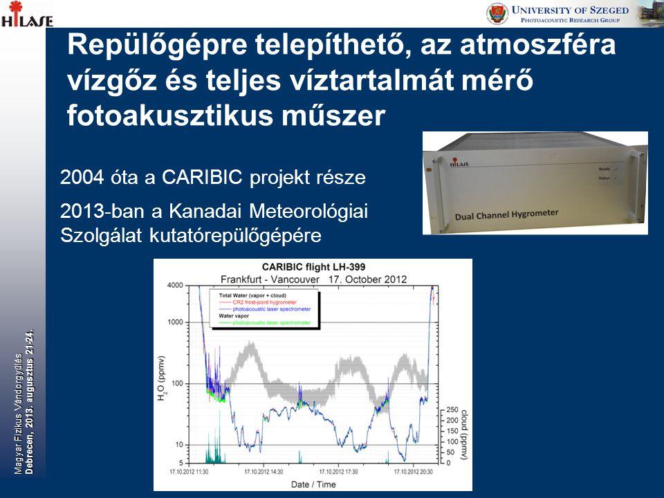 Repülőgépre telepíthető, az atmoszféra vízgőz és teljes víztartalmát mérő fotoakusztikus műszer 2004 óta a CARIBIC projekt része 2013-ban a Kanadai Me