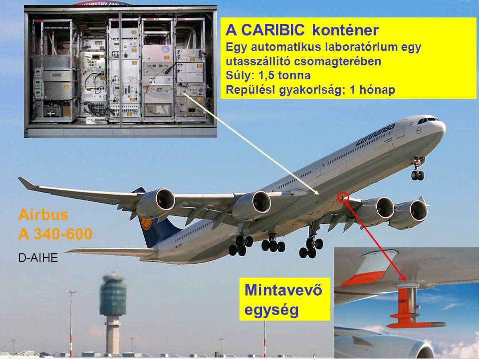 A CARIBIC konténer Egy automatikus laboratórium egy utasszállító csomagterében Súly: 1,5 tonna Repülési gyakoriság: 1 hónap Mintavevő egység Airbus A