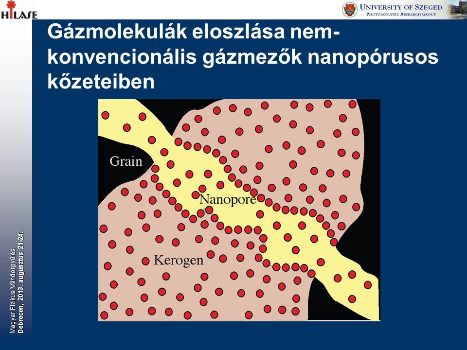 A CH 4 molekulák felszabadulása során lejátszódó folyamatok Darcy típusú gázáramlás a makro és mikropórusokból Knudsen típusú áramlás és molekuláris diffúzió a nanopórusokból Deszorpciós folyamatok a kerogén (szerves anyagot tartalmazó zárványok) szemcsék felületéről Molekuláris diffúzió a kerogén szemcséken belül Magyar Fizikus Vándorgyűlés Debrecen, 2013.