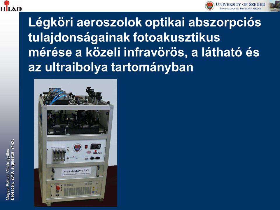 Légköri aeroszolok optikai abszorpciós tulajdonságainak fotoakusztikus mérése a közeli infravörös, a látható és az ultraibolya tartományban Magyar Fiz