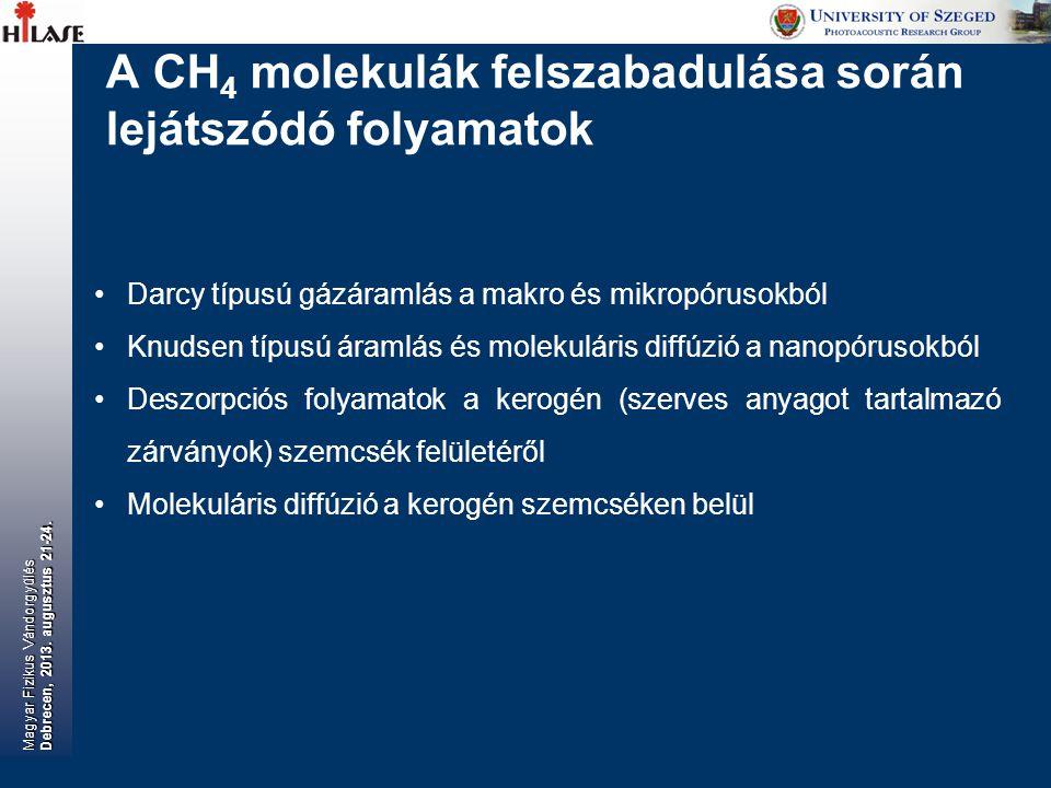 Kőzetmag által kibocsátott gázmennyiség időbeli változására vonatkozó irodalmi adatok Magyar Fizikus Vándorgyűlés Debrecen, 2013.