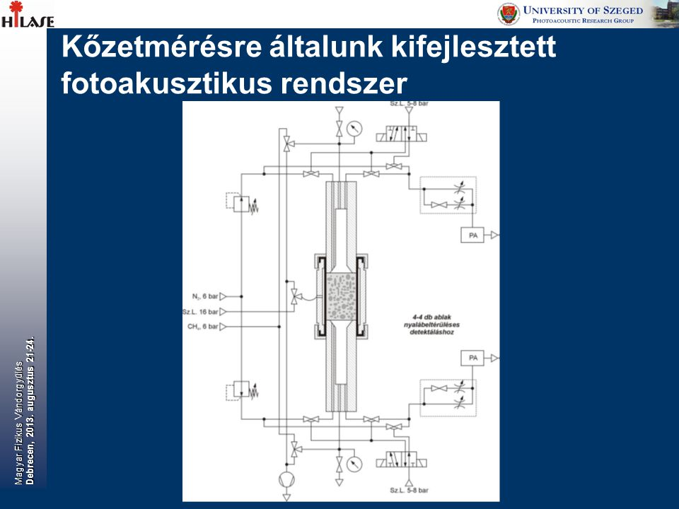 Kőzetmérésre általunk kifejlesztett fotoakusztikus rendszer Magyar Fizikus Vándorgyűlés Debrecen, 2013. augusztus 21-24.