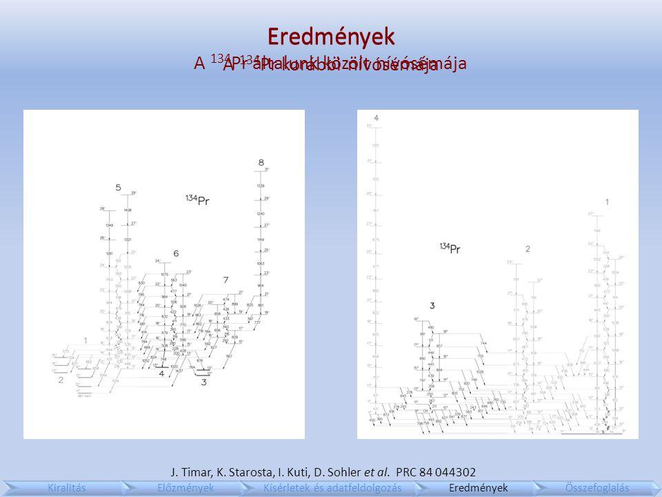 Eredmények A 134 Pr korábbi nívósémája KiralitásElőzményekKísérletek és adatfeldolgozásEredményekÖsszefoglalás Eredmények A 134 Pr általunk közölt nívósémája J.