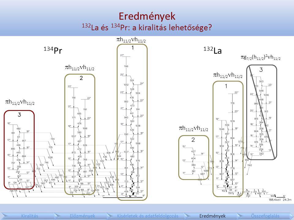 Eredmények 132 La és 134 Pr: a kiralitás lehetősége.